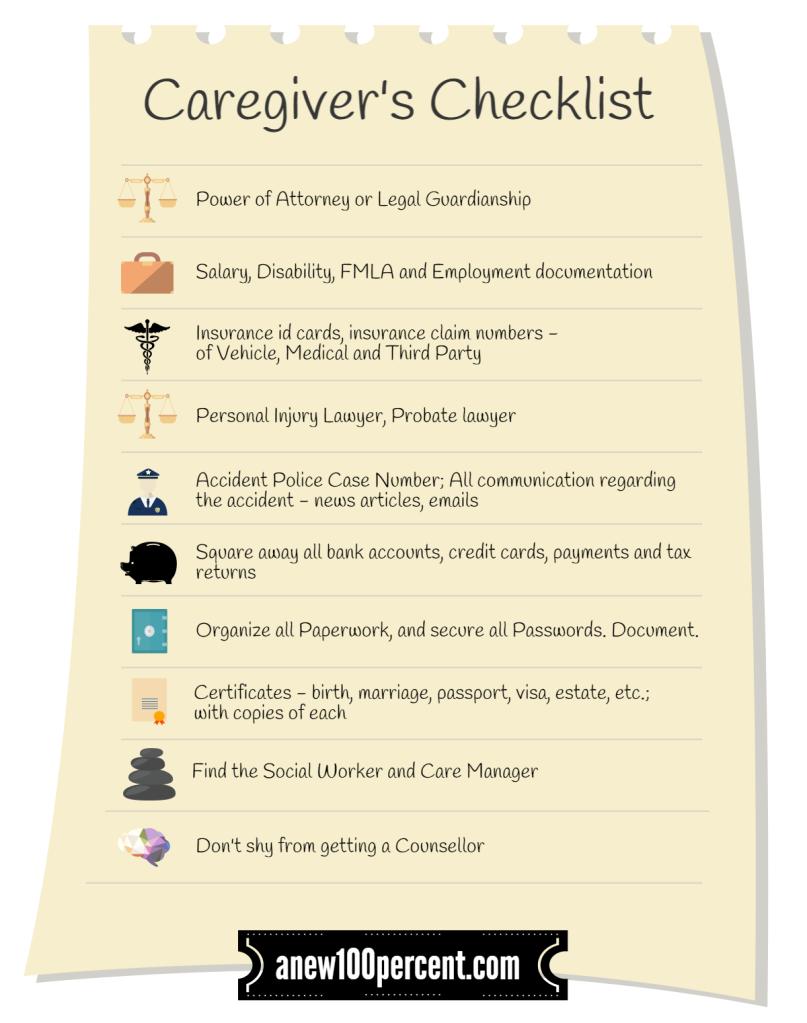 TBI Caregiver's Checklist